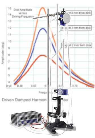 TecnoEdu - Conjunto p/estudiar Sistemas Osciladores Armónicos ...